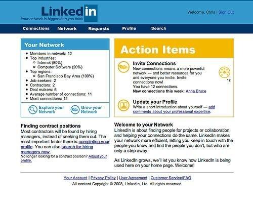 Το LinkedIn 10 χρόνια πριν